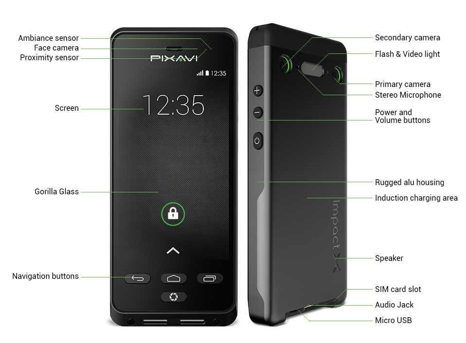 Bartec Pixavi Impact X, primul telefon care rezistă la bombe [VIDEO]