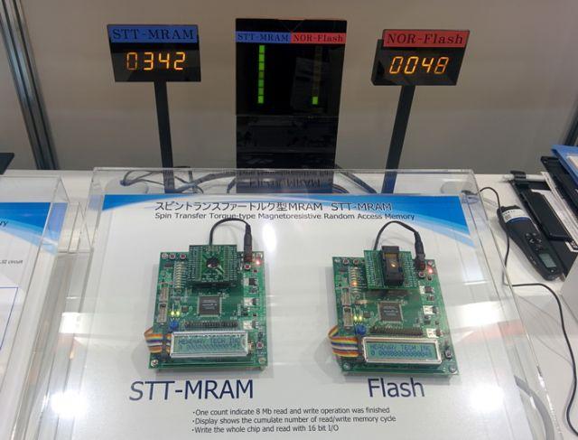 TDK demonstrează un prototip ultrarapid de memorii MRAM