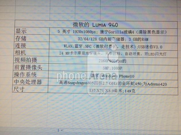 microsoft lumia 940 cover