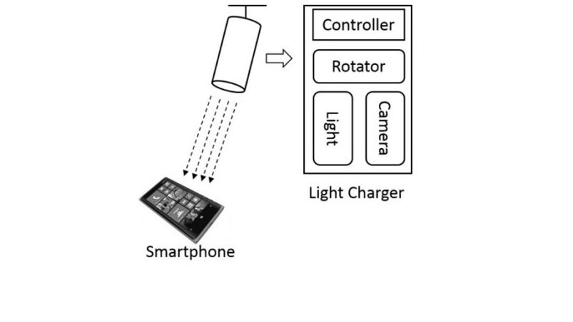 laser microsoft 11