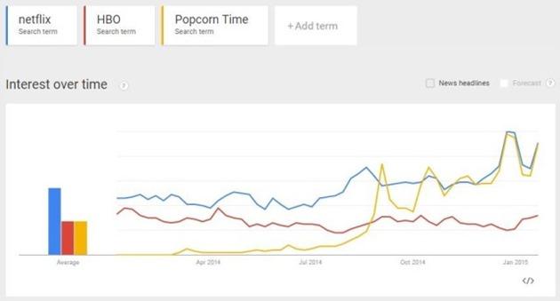 netflix-popcorn time-640x345