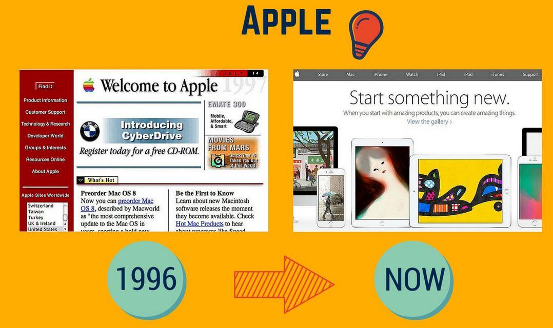 site-uri populare trecut apple