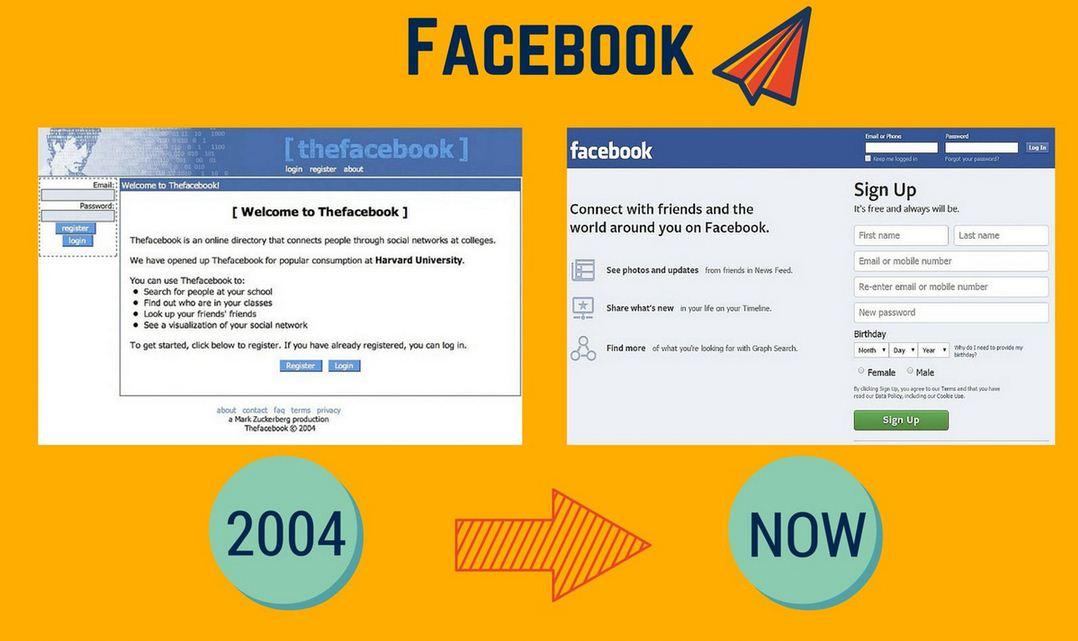 site-uri populare trecut facebook