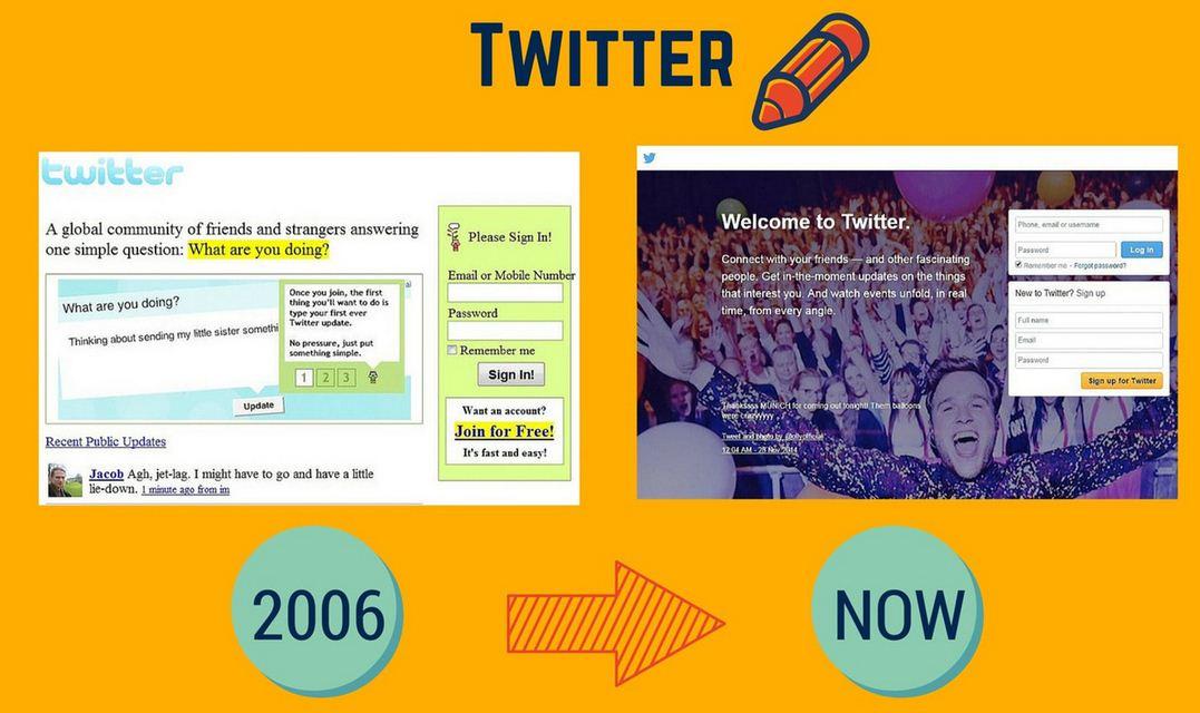 site-uri populare trecut twitter