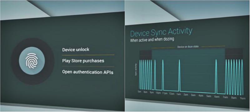 Android M cu scanare de amprenta si statistica de folosire pe zi