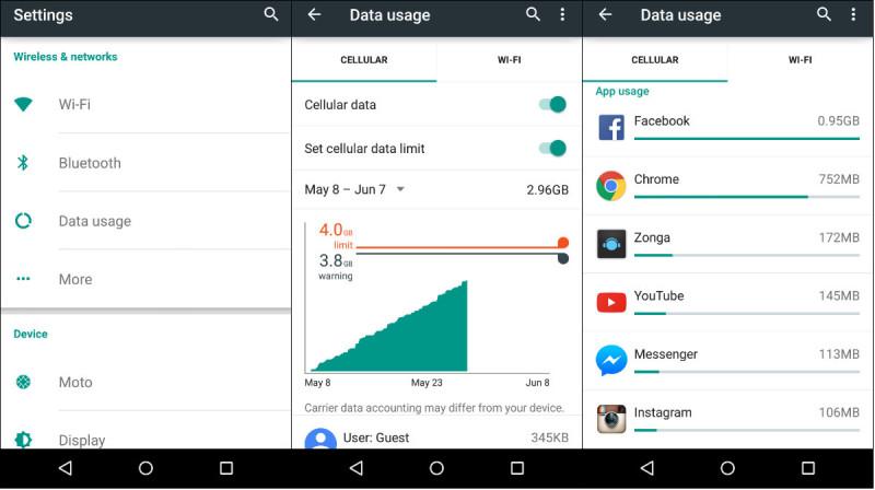 Consum de internet pe Android