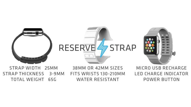 Reverse Strap pentru Apple Watch