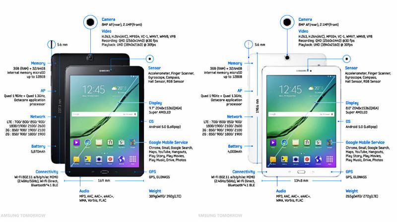 Samsung Galaxy Tab S2 de 8 inci si 9,7 inci