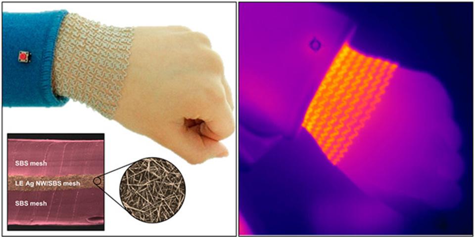 bratara din nanofibra