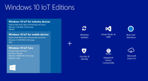 Windows 10 IoT Core e noul sistem Microsoft care merge pe orice