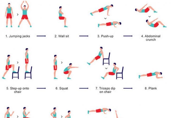 Cele mai bune aplicatii pentru slabit-7 minute workout