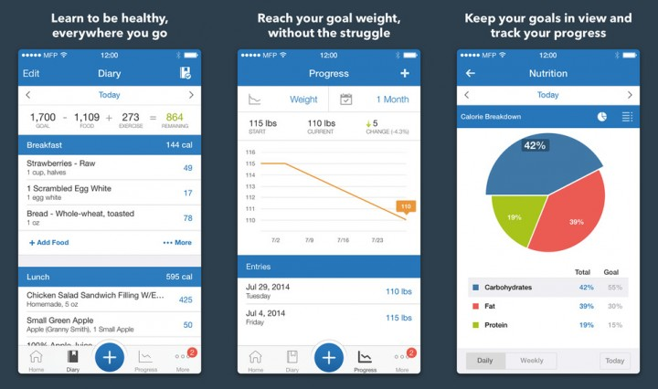 Cele mai bune aplicatii pentru slabit-MyFitnessPal
