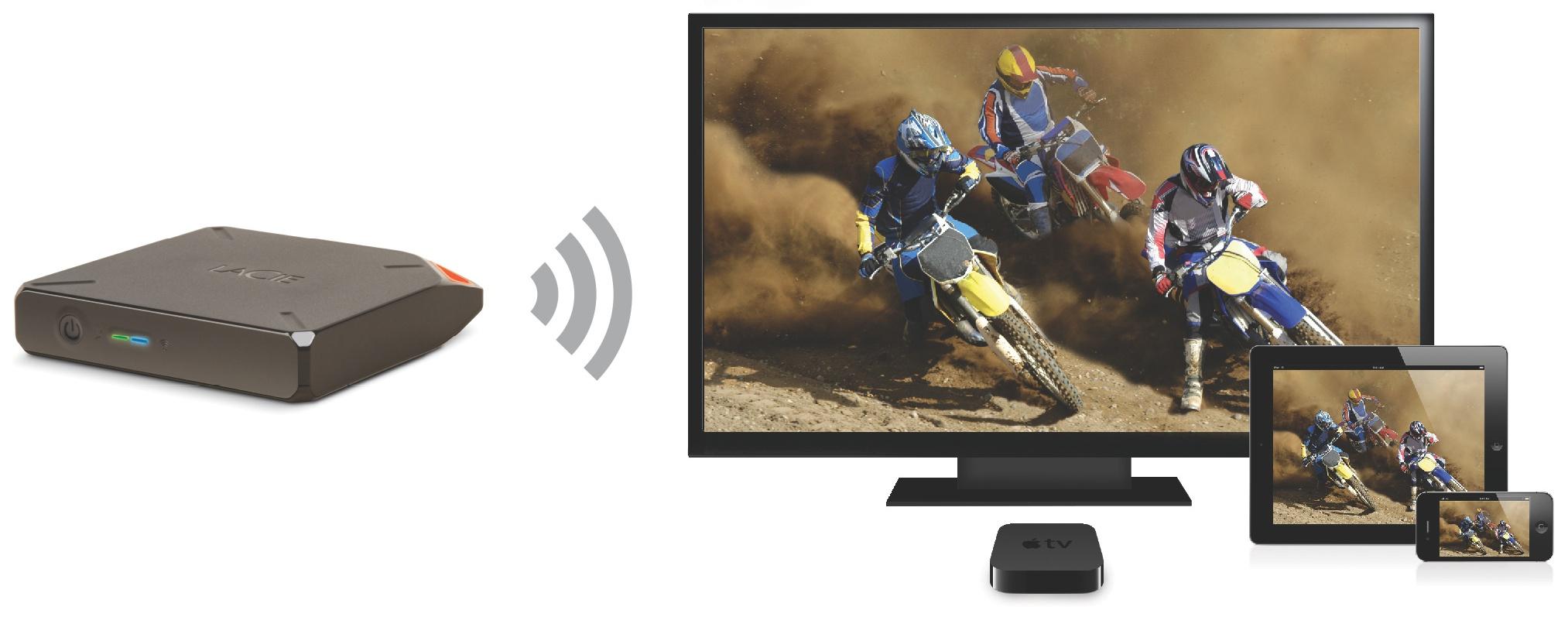 Lacie-Fuel-three-up-Apple-TV-iPhone-iPad