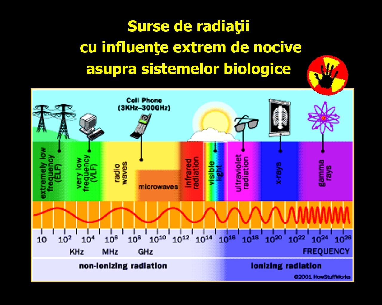 efecte-negative-impact-nociv-radiatii-electromagnetice-nocive-toxice-telefon-mobile-calculator-smartphone-cuptor-microunde-boli-creier-sanatate-protejarea-sanatatii-de-radiatii-sta