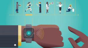 Cine vinde cele mai multe smartwatch-uri sau brățări inteligente