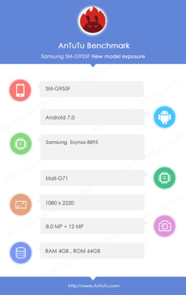 samsung galaxy s8 plus antutu