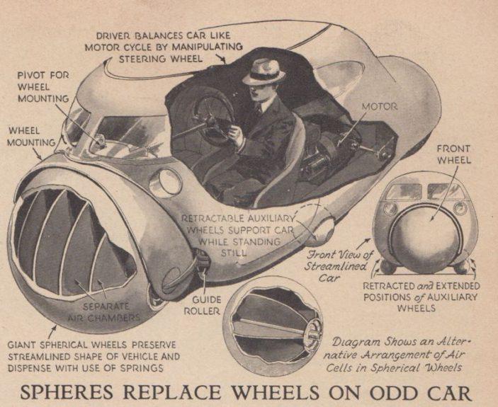 mașina viitorului 1935