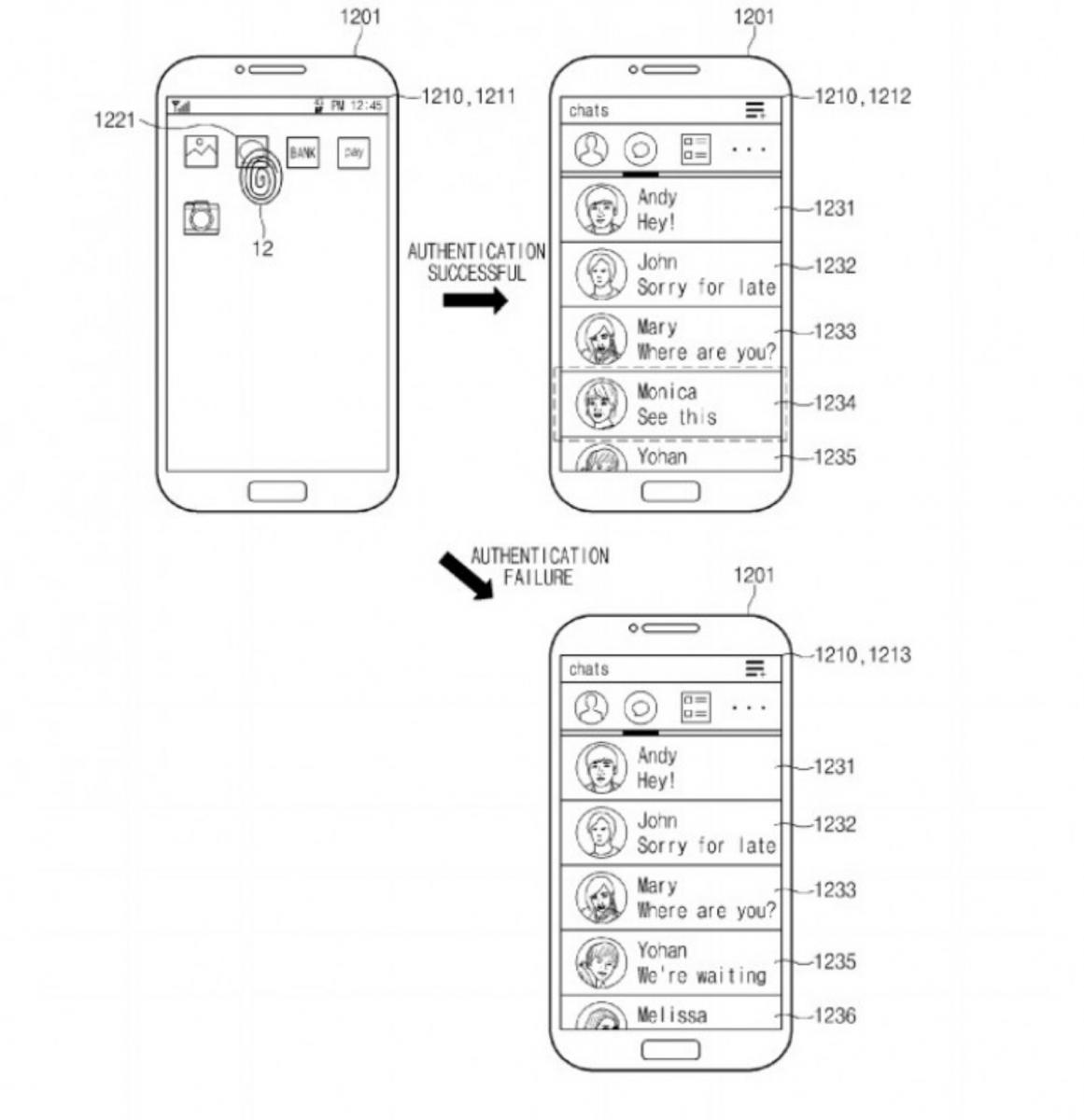 samsung senzor de amprentă ecran