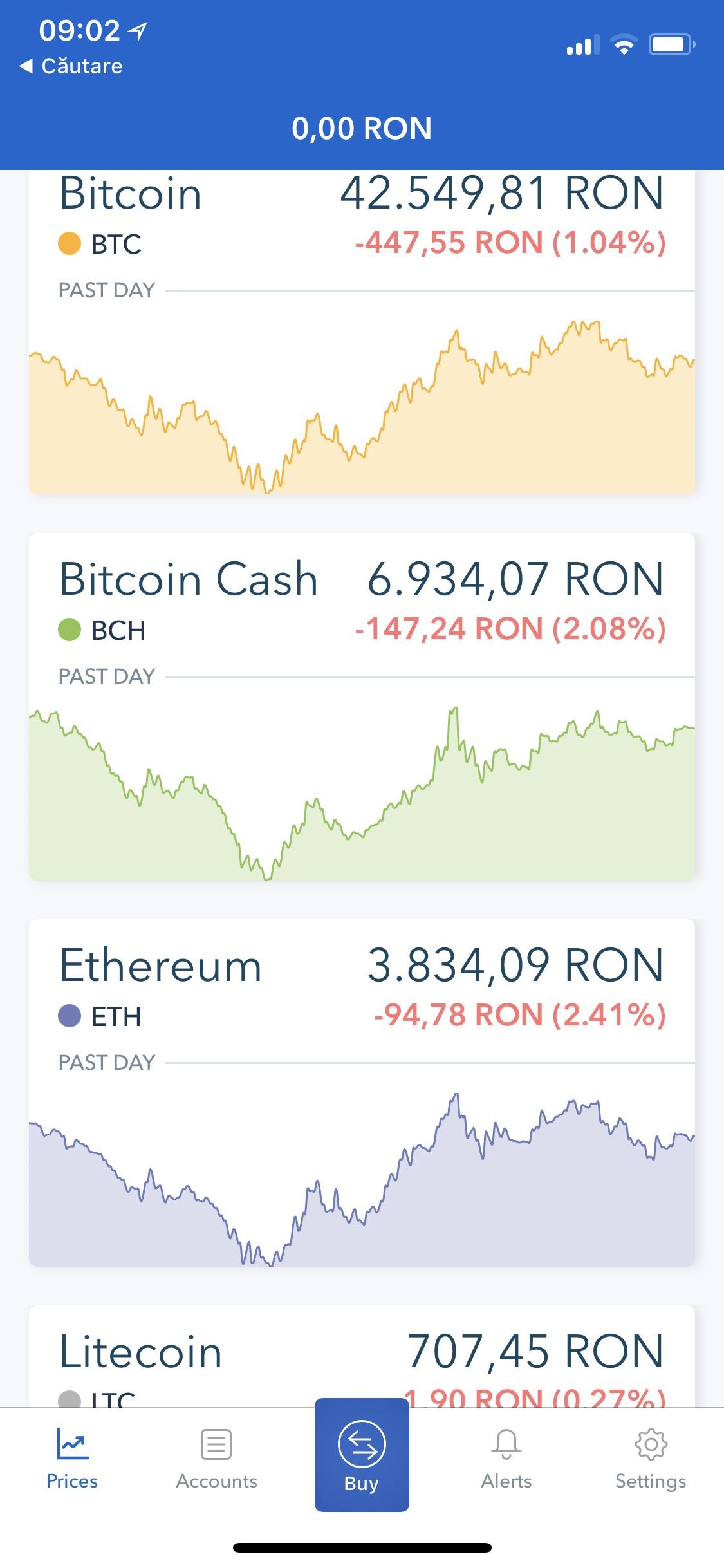 evoluție bitcoin