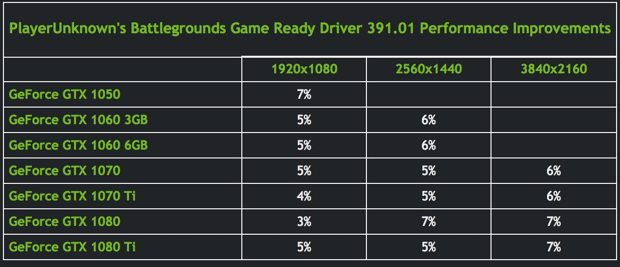 NVIDIA Game Ready driver