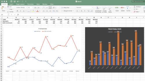 """Cum faci un grafic în Excel sau un """"chart"""" în câțiva pași simpli"""