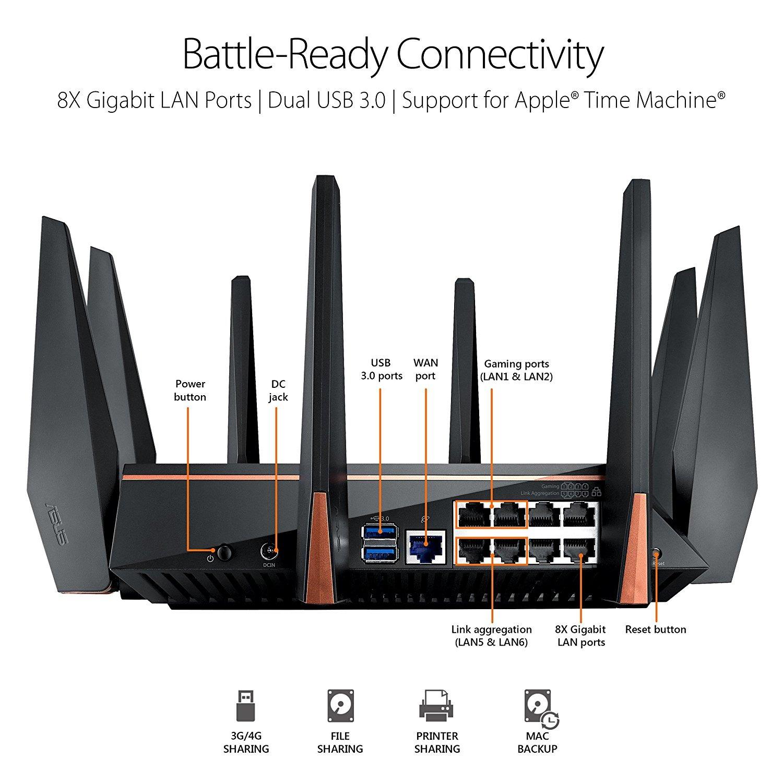 funcționalitate router gaming