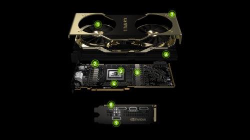 NVIDIA Titan RTX este cea mai rapidă și scumpă placă video