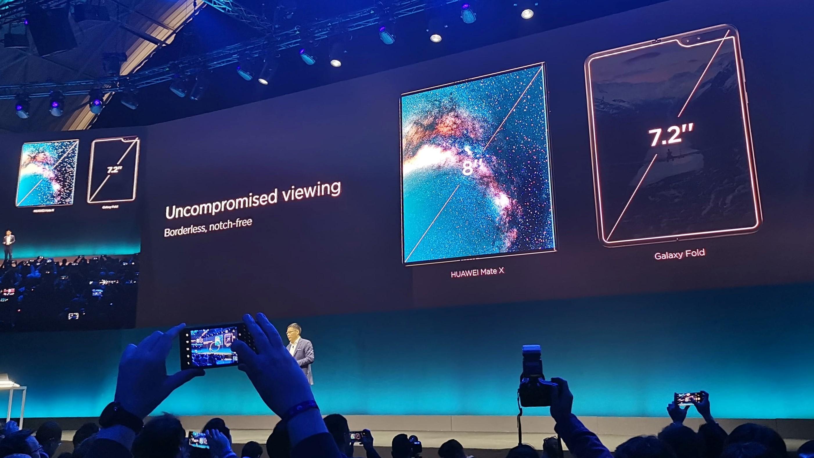 Huawei Mate X pliabil 5G (1)