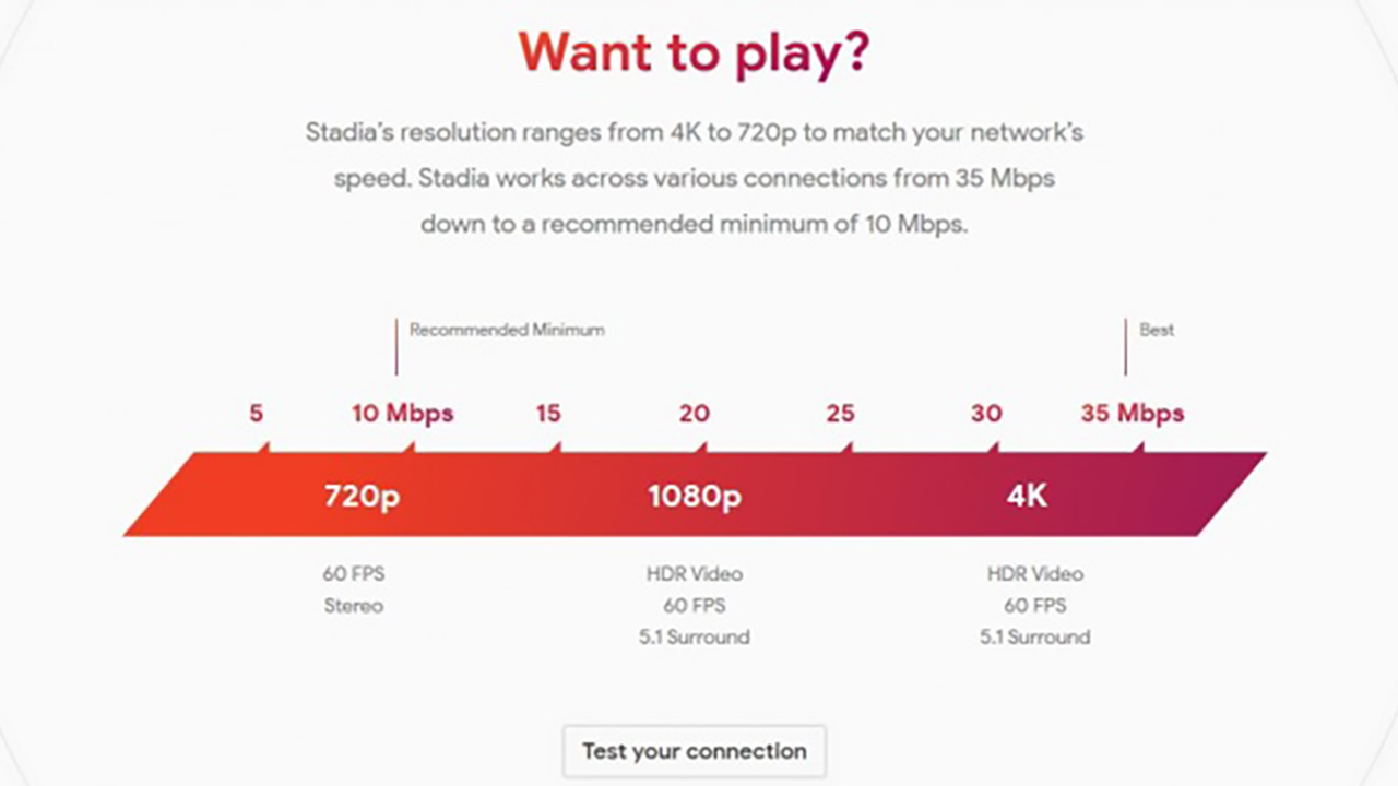 Google Stadia test de viteză