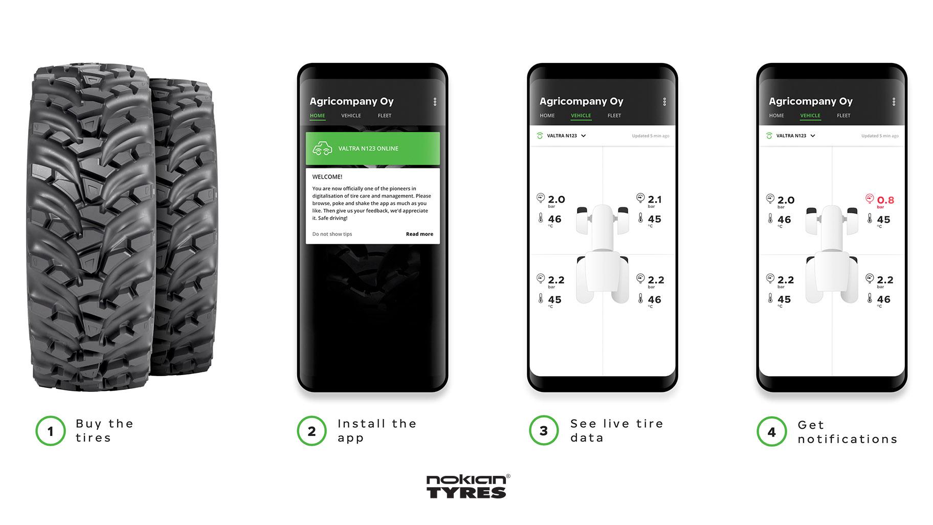 Nokian Tyres Intuitu aplicatie monitorizare temperatura presiune anvelopa