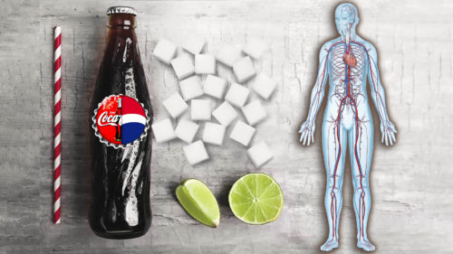 Ce se întâmplă în corpul tău după ce bei Coca Cola, Pepsi și alte sucuri acidulate