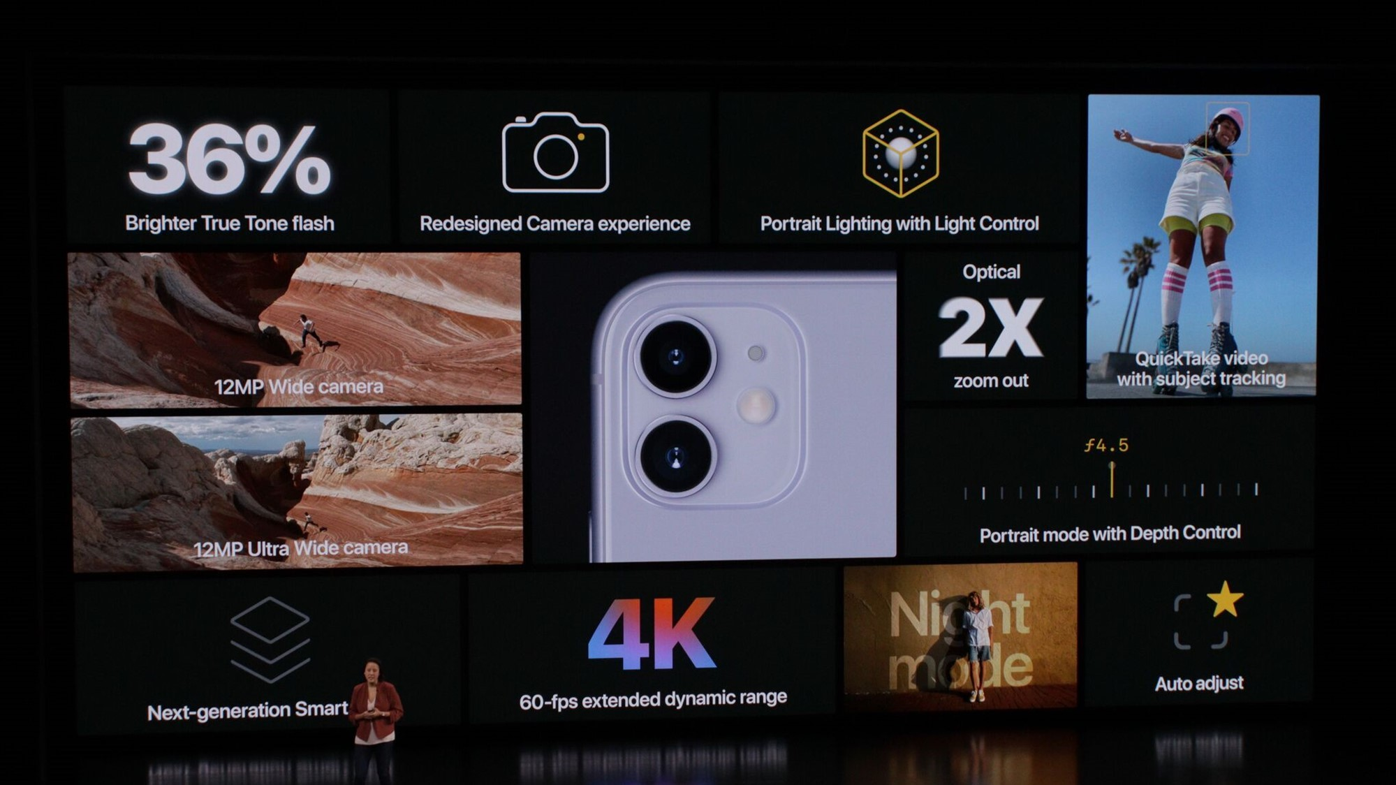 iPhone 11 lansare specificatii