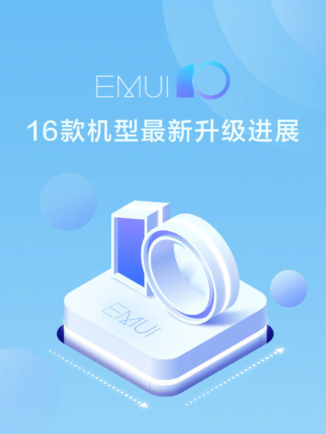EMUI 10 Huawei Android 10