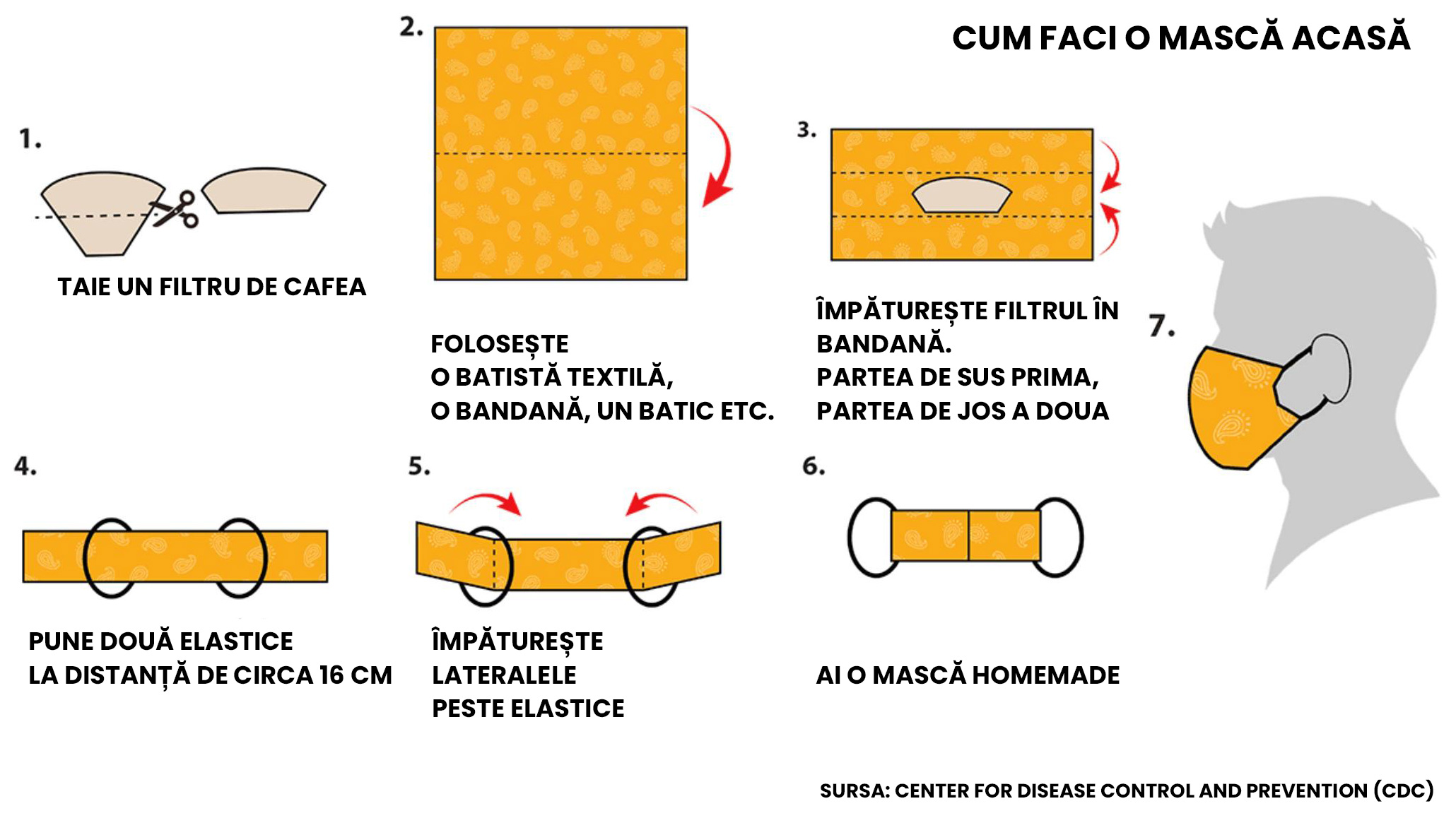 masca homemade masca din bandana