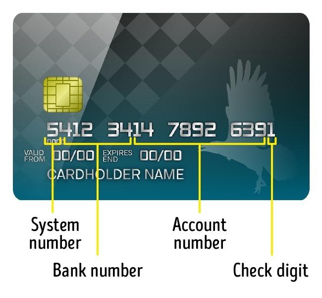 card bancar cifre semnificatie