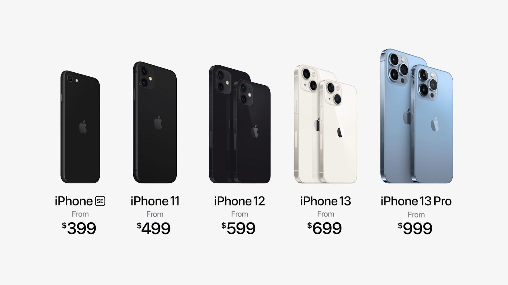 seria apple iphone 13